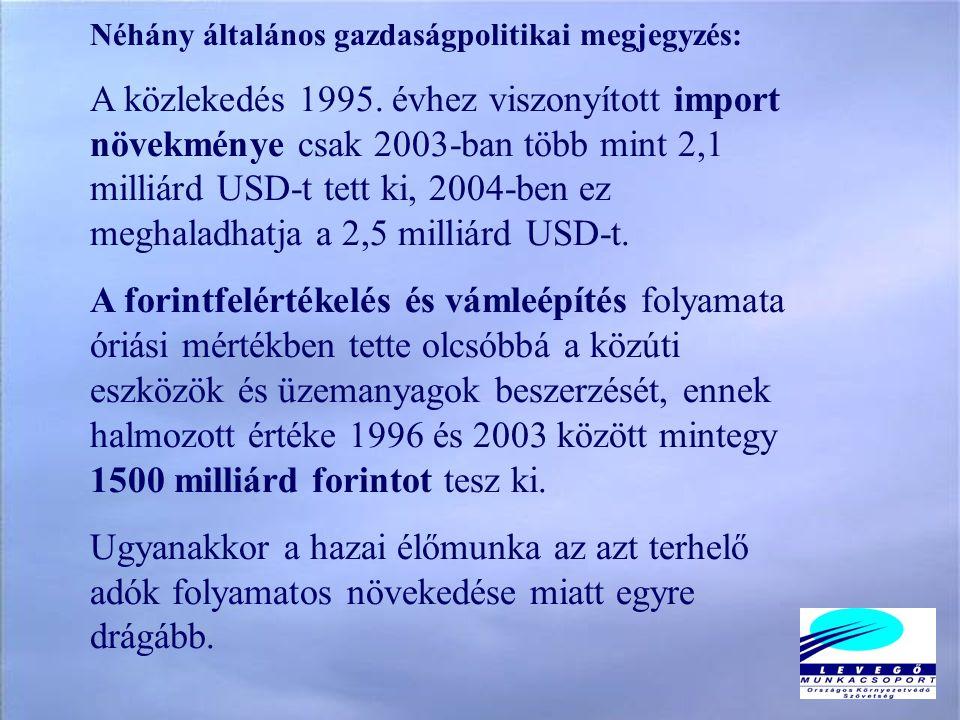 Néhány általános gazdaságpolitikai megjegyzés: A közlekedés 1995.