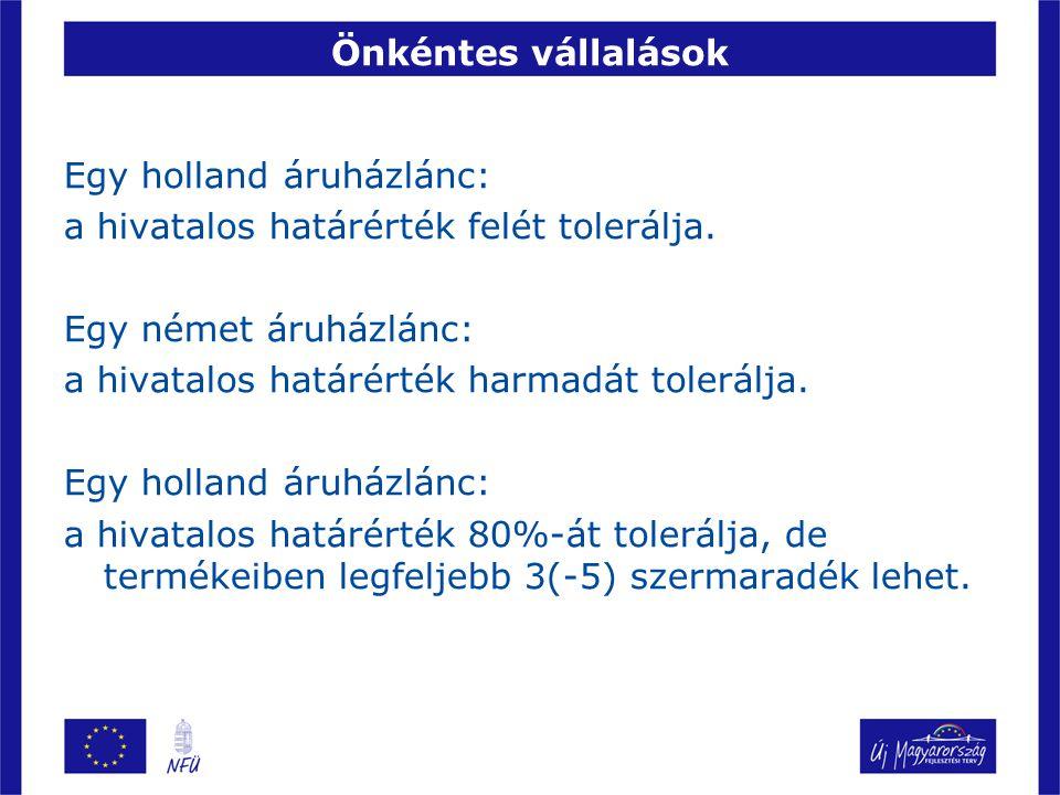 Önkéntes vállalások Egy holland áruházlánc: a hivatalos határérték felét tolerálja.