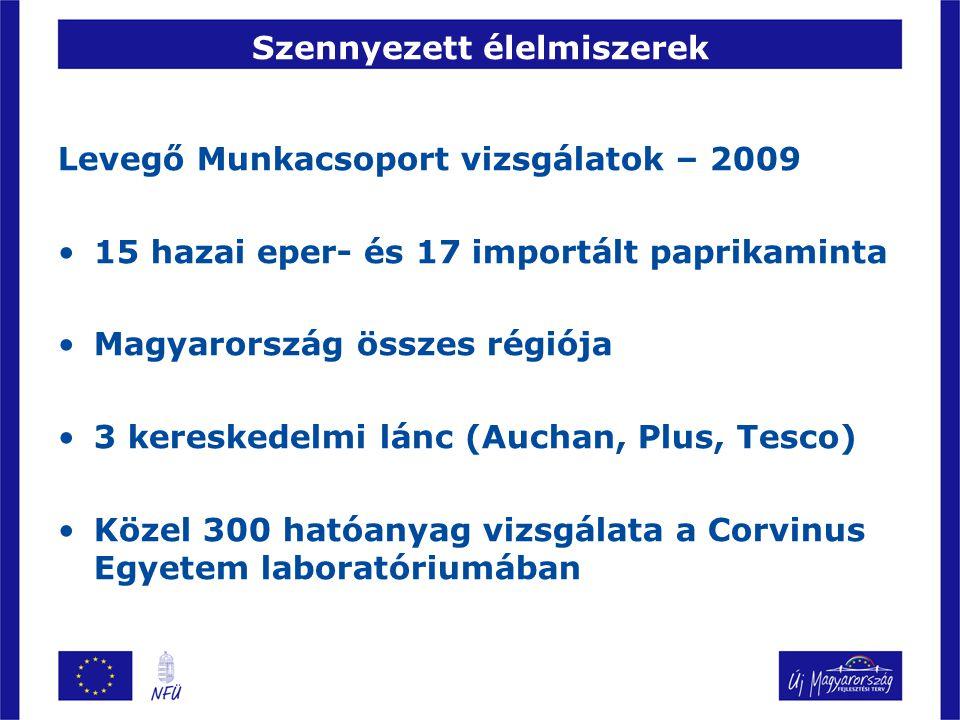 Szennyezett élelmiszerek Levegő Munkacsoport vizsgálatok – 2009 15 hazai eper- és 17 importált paprikaminta Magyarország összes régiója 3 kereskedelmi lánc (Auchan, Plus, Tesco) Közel 300 hatóanyag vizsgálata a Corvinus Egyetem laboratóriumában