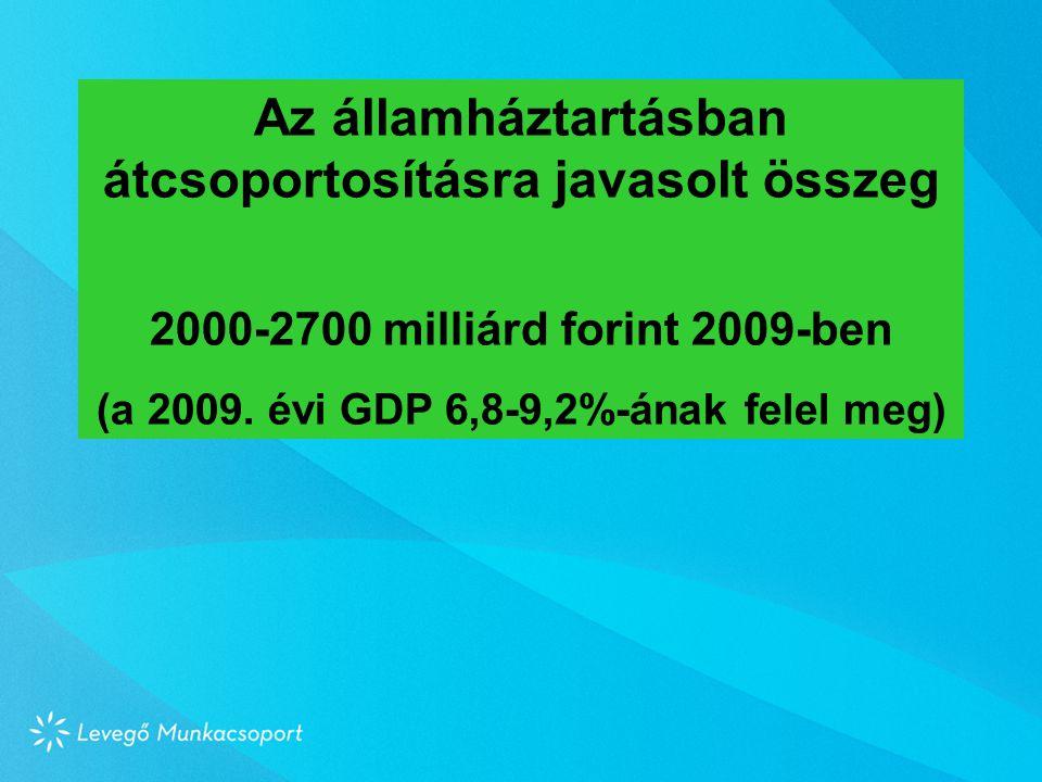 Az államháztartásban átcsoportosításra javasolt összeg 2000-2700 milliárd forint 2009-ben (a 2009.