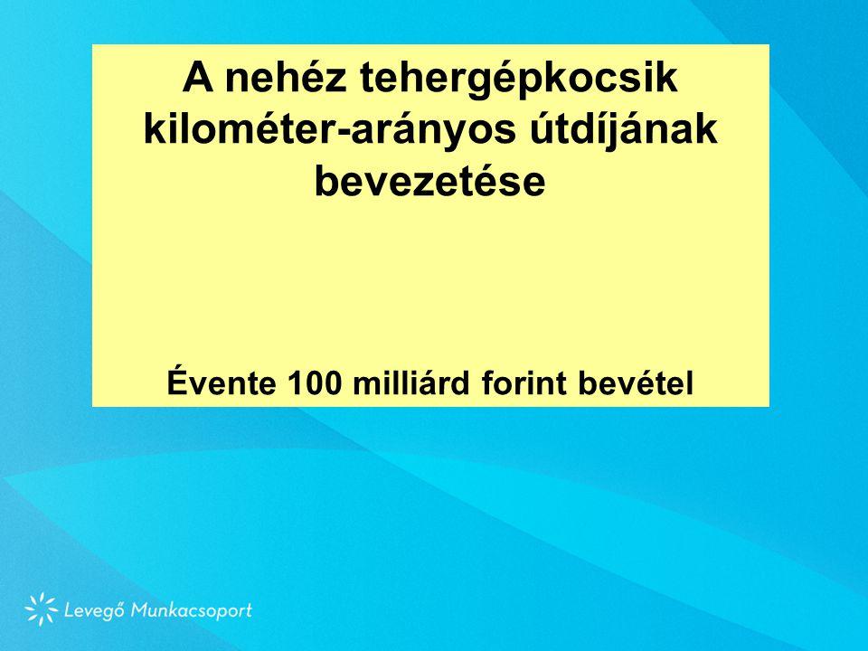A nehéz tehergépkocsik kilométer-arányos útdíjának bevezetése Évente 100 milliárd forint bevétel