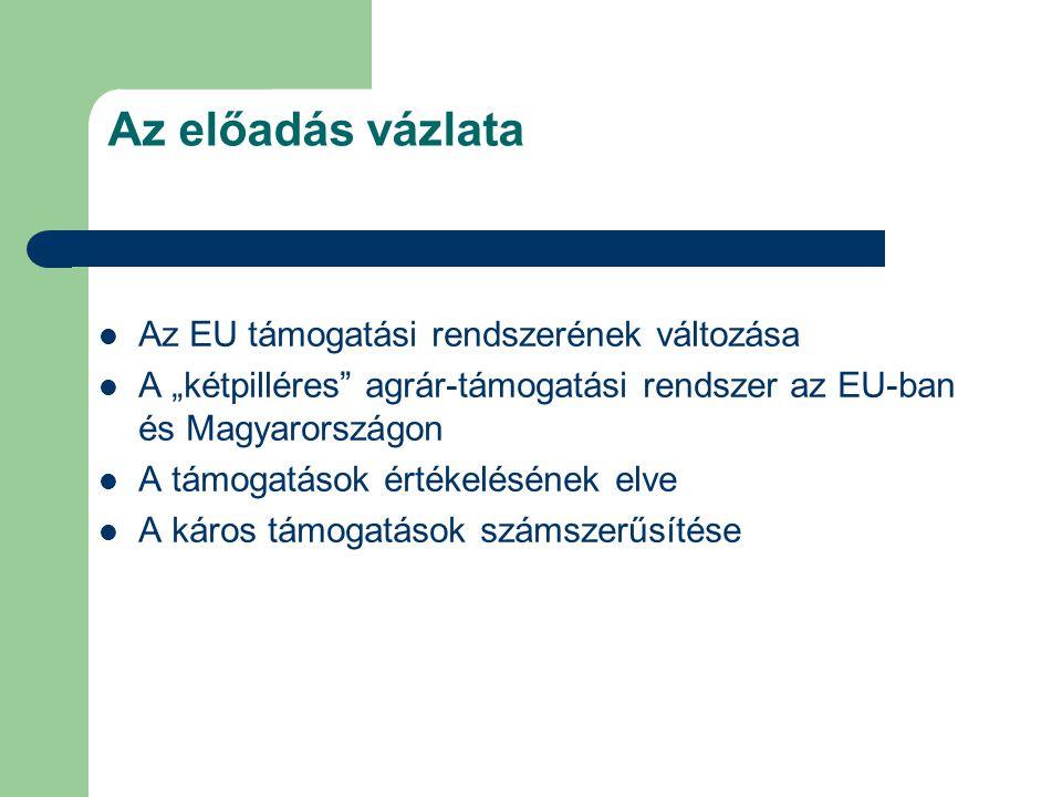 """Az előadás vázlata Az EU támogatási rendszerének változása A """"kétpilléres agrár-támogatási rendszer az EU-ban és Magyarországon A támogatások értékelésének elve A káros támogatások számszerűsítése"""