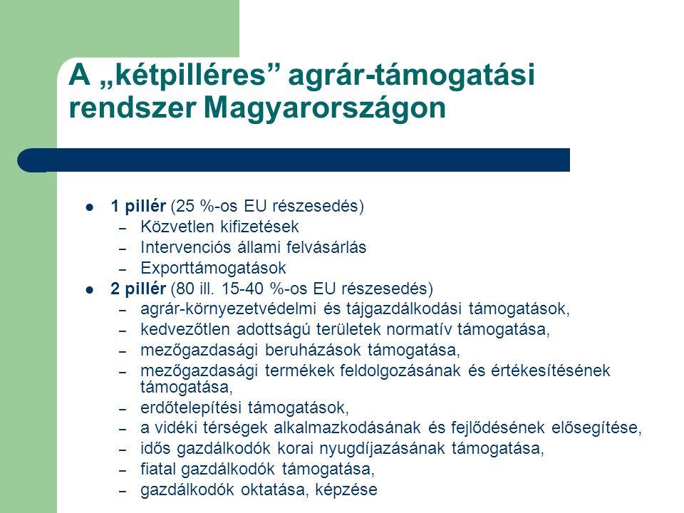 """A """"kétpilléres agrár-támogatási rendszer Magyarországon 1 pillér (25 %-os EU részesedés) – Közvetlen kifizetések – Intervenciós állami felvásárlás – Exporttámogatások 2 pillér (80 ill."""
