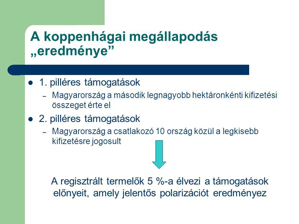 """A koppenhágai megállapodás """"eredménye"""" 1. pilléres támogatások – Magyarország a második legnagyobb hektáronkénti kifizetési összeget érte el 2. pillér"""