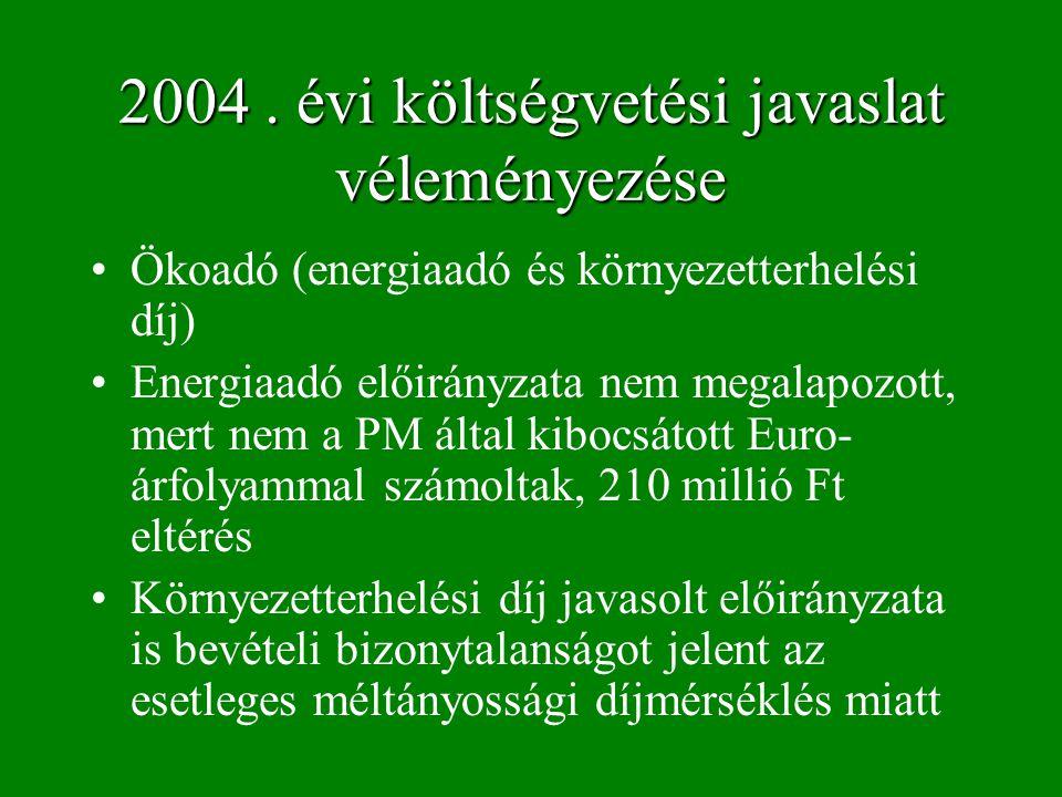 2004.