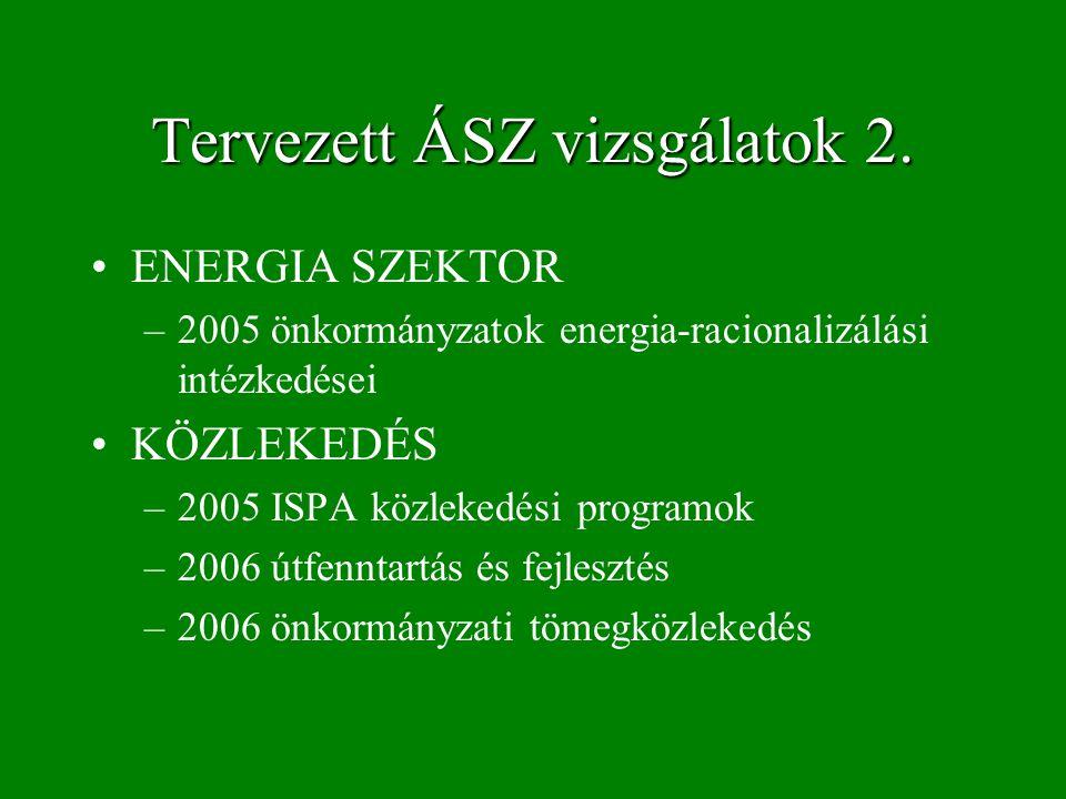 Tervezett ÁSZ vizsgálatok 2.