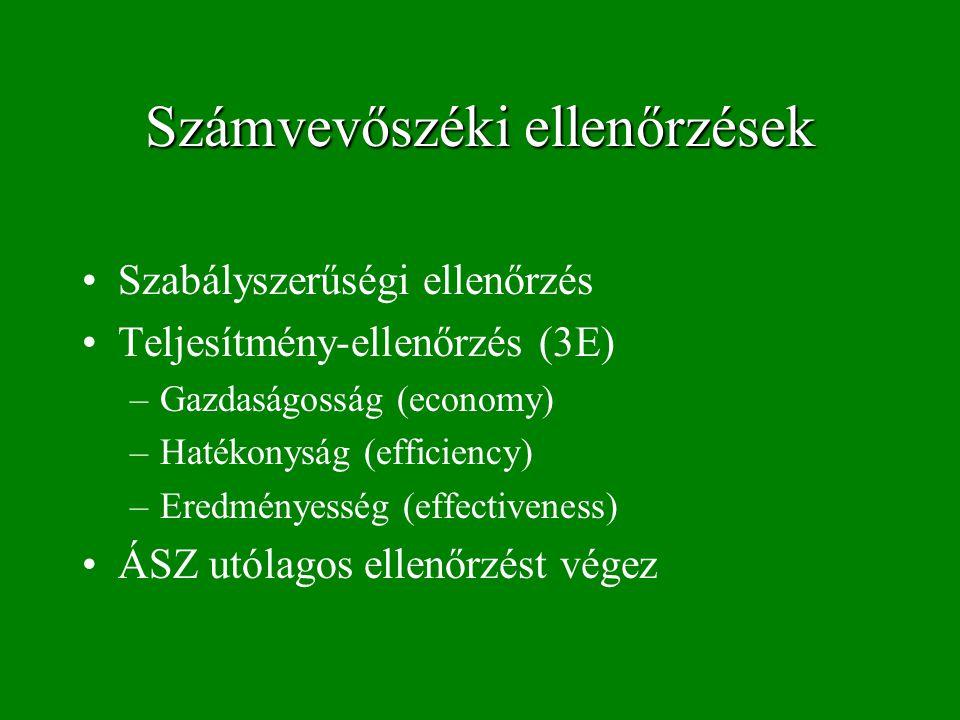 Számvevőszéki ellenőrzések Szabályszerűségi ellenőrzés Teljesítmény-ellenőrzés (3E) –Gazdaságosság (economy) –Hatékonyság (efficiency) –Eredményesség (effectiveness) ÁSZ utólagos ellenőrzést végez