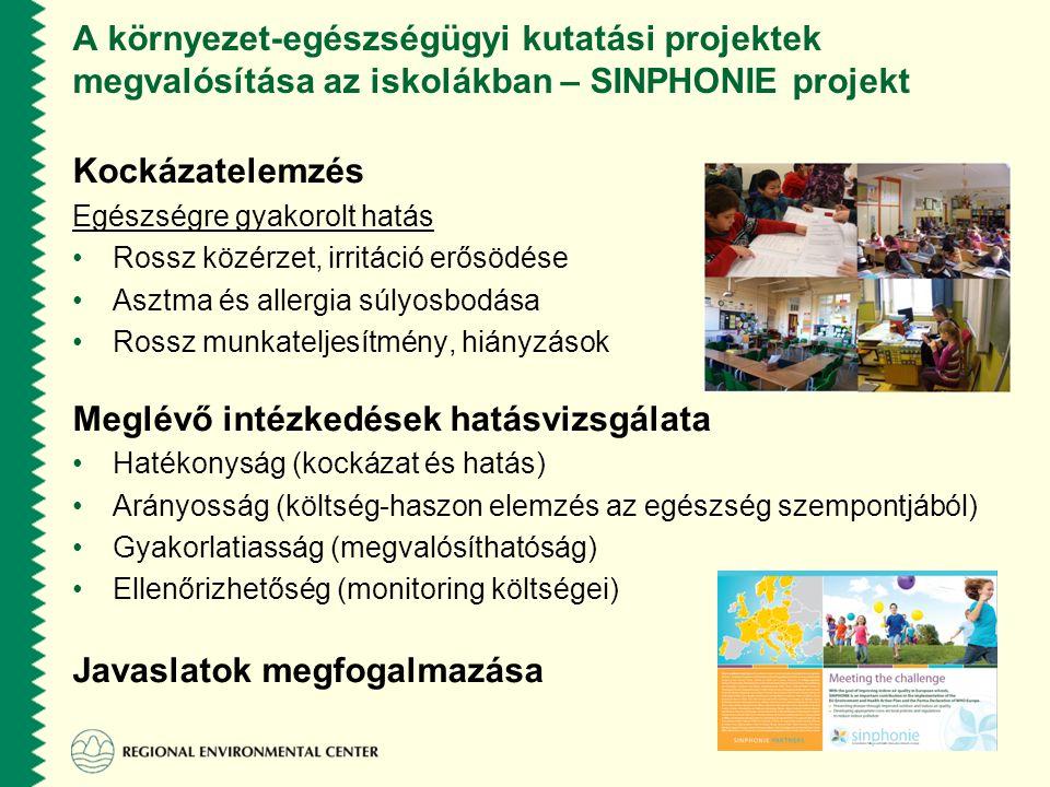 A környezet-egészségügyi kutatási projektek megvalósítása az iskolákban – SINPHONIE projekt Kockázatelemzés Egészségre gyakorolt hatás Rossz közérzet, irritáció erősödése Asztma és allergia súlyosbodása Rossz munkateljesítmény, hiányzások Meglévő intézkedések hatásvizsgálata Hatékonyság (kockázat és hatás) Arányosság (költség-haszon elemzés az egészség szempontjából) Gyakorlatiasság (megvalósíthatóság) Ellenőrizhetőség (monitoring költségei) Javaslatok megfogalmazása