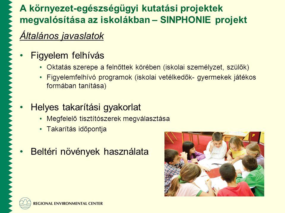A környezet-egészségügyi kutatási projektek megvalósítása az iskolákban – SINPHONIE projekt Általános javaslatok Figyelem felhívás Oktatás szerepe a felnőttek körében (iskolai személyzet, szülők) Figyelemfelhívó programok (iskolai vetélkedők- gyermekek játékos formában tanítása) Helyes takarítási gyakorlat Megfelelő tisztítószerek megválasztása Takarítás időpontja Beltéri növények használata