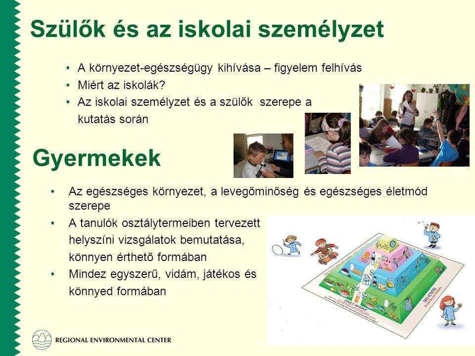 SINPHONIE (Iskolák beltéri levegőszennyezettsége és az egészség: mérőhálózat Európában) Komplex kutatási projekt az egészségügy, a környezetvédelem, a közlekedés és a klímaváltozás kérdéseivel foglalkozik.