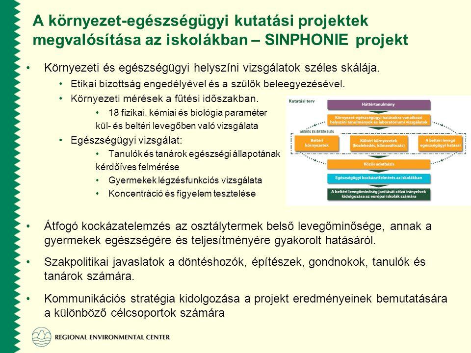 A környezet-egészségügyi kutatási projektek megvalósítása az iskolákban – SINPHONIE projekt Környezeti és egészségügyi helyszíni vizsgálatok széles skálája.