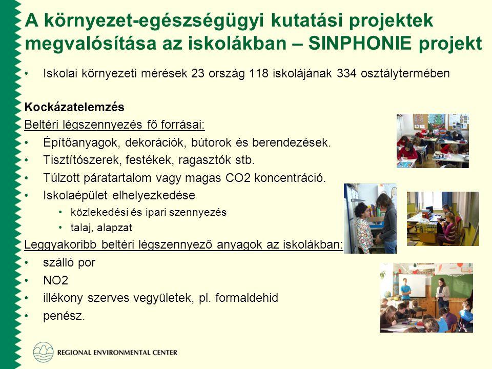 A környezet-egészségügyi kutatási projektek megvalósítása az iskolákban – SINPHONIE projekt Iskolai környezeti mérések 23 ország 118 iskolájának 334 osztálytermében Kockázatelemzés Beltéri légszennyezés fő forrásai: Építőanyagok, dekorációk, bútorok és berendezések.