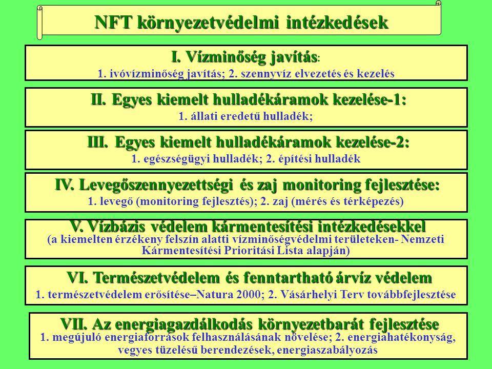 NFT környezetvédelmi intézkedések I. Vízminőség javítás I. Vízminőség javítás : 1. ivóvízminőség javítás; 2. szennyvíz elvezetés és kezelés II. Egyes