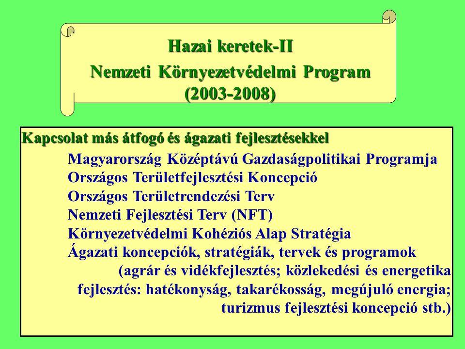 Hazai keretek-II Nemzeti Környezetvédelmi Program (2003-2008) Kapcsolat más átfogó és ágazati fejlesztésekkel Magyarország Középtávú Gazdaságpolitikai Programja Országos Területfejlesztési Koncepció Országos Területrendezési Terv Nemzeti Fejlesztési Terv (NFT) Környezetvédelmi Kohéziós Alap Stratégia Ágazati koncepciók, stratégiák, tervek és programok (agrár és vidékfejlesztés; közlekedési és energetika fejlesztés: hatékonyság, takarékosság, megújuló energia; turizmus fejlesztési koncepció stb.)