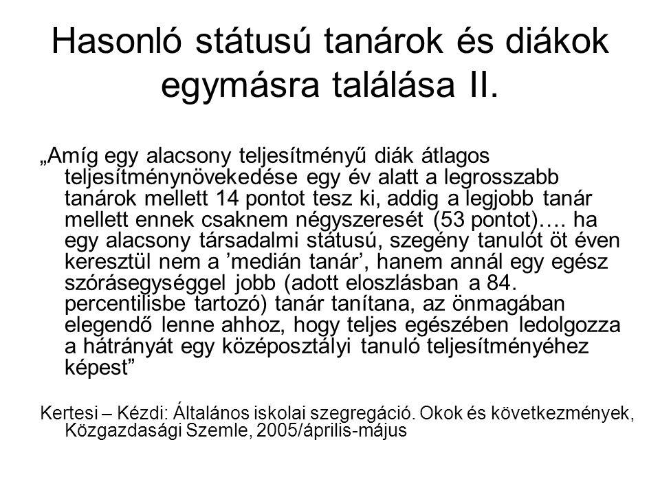 """Lakosság vélemény az integrációról 2005-ös, 1000 fős, országosan reprezentatív mintán lekérdezett közvélemény-kutatás az oktatásról Az Országos Közoktatási Intézet Kutatási Központja és a Magyar Gallup Intézet együttműködésében, A Jelentés a magyar közoktatásról 2006 című könyvhöz készült Az idézett kérdések az """"Egyenlőtlenségek és speciális igények fejezethez készültek"""