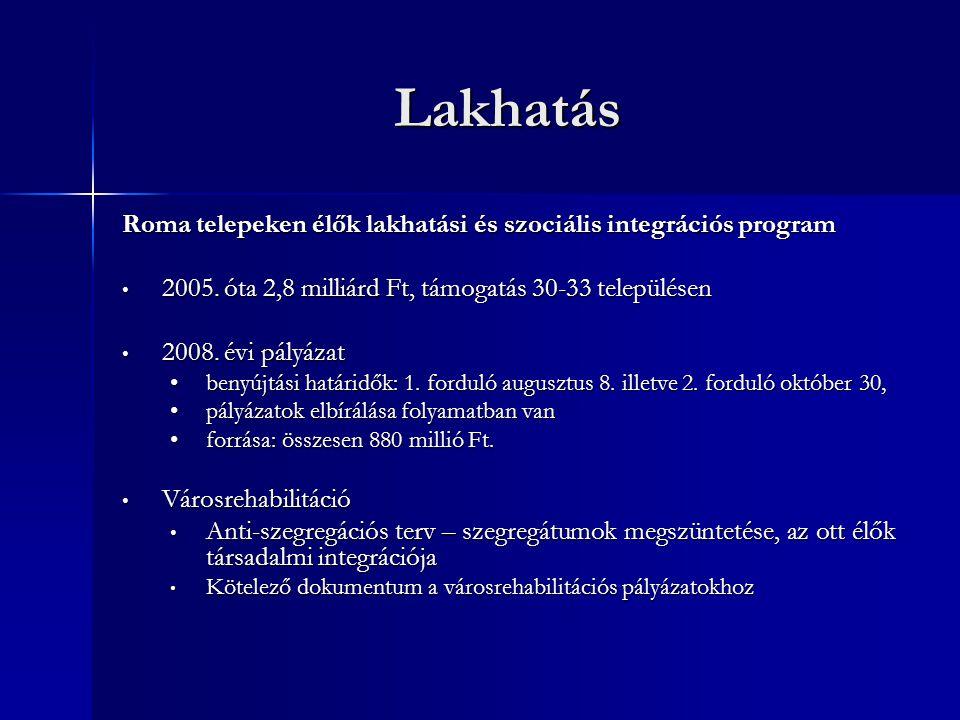 Lakhatás Roma telepeken élők lakhatási és szociális integrációs program 2005.