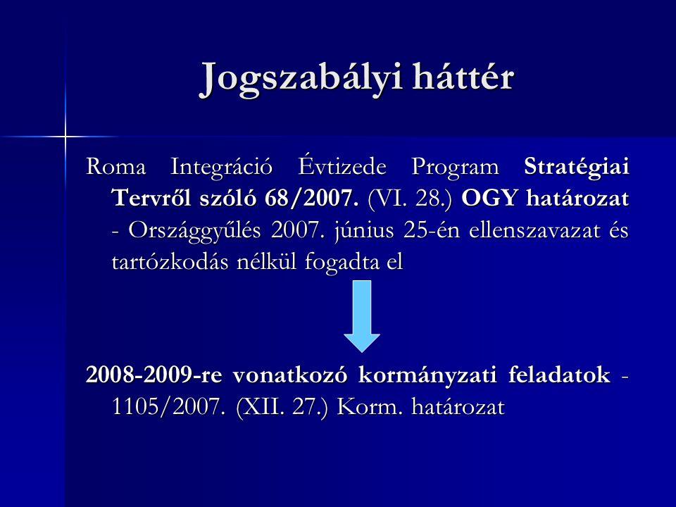 Jogszabályi háttér Roma Integráció Évtizede Program Stratégiai Tervről szóló 68/2007.