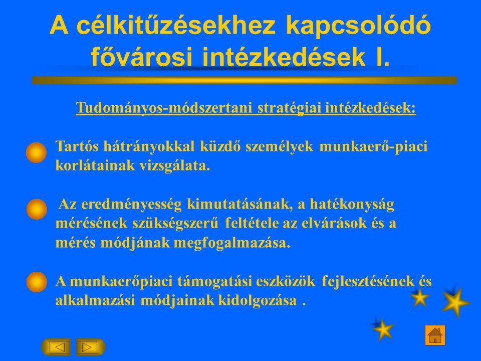 A célkitűzésekhez kapcsolódó fővárosi intézkedések I.