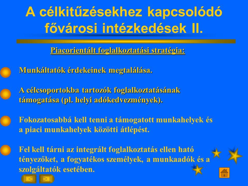 A célkitűzésekhez kapcsolódó fővárosi intézkedések II.