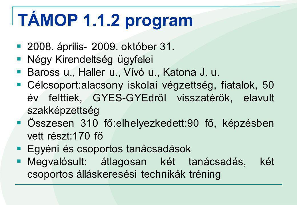 TÁMOP 1.1.2 program  2008. április- 2009. október 31.