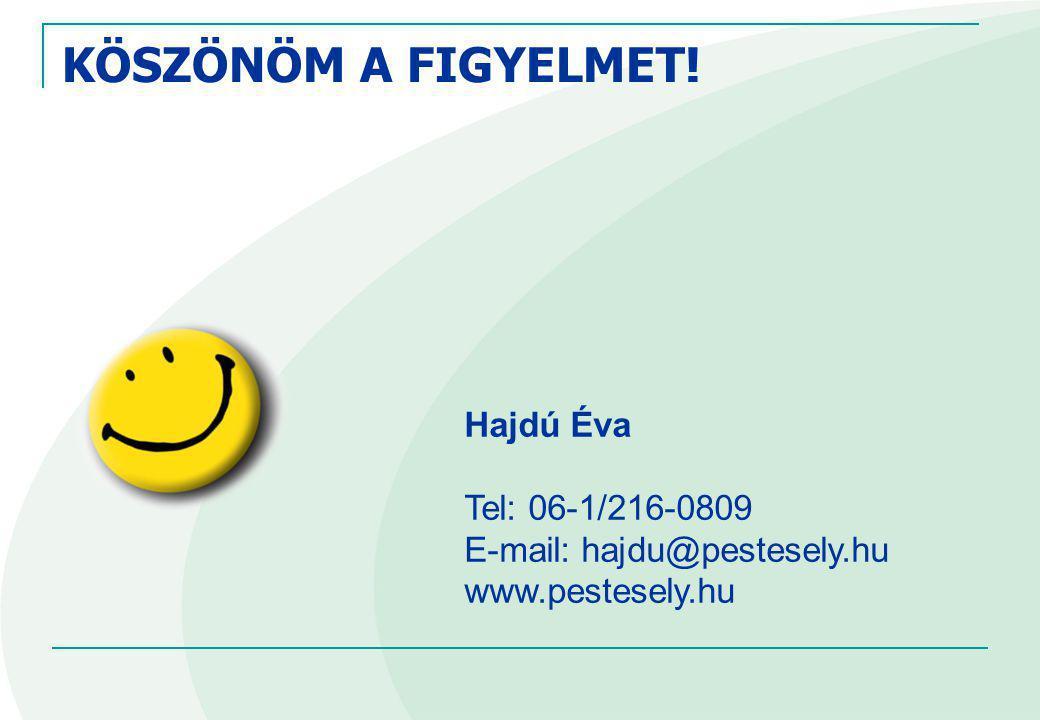 KÖSZÖNÖM A FIGYELMET! Hajdú Éva Tel: 06-1/216-0809 E-mail: hajdu@pestesely.hu www.pestesely.hu