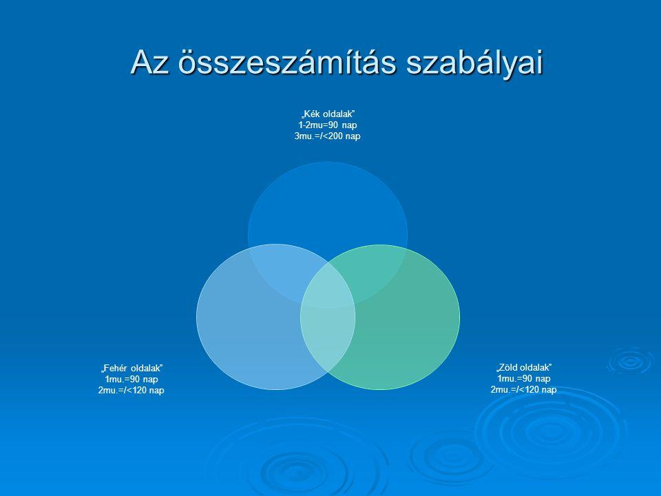 """Az összeszámítás szabályai """"Kék oldalak"""" 1-2mu=90 nap 3mu.=/<200 nap """"Zöld oldalak"""" 1mu.=90 nap 2mu.=/<120 nap """"Fehér oldalak"""" 1mu.=90 nap 2mu.=/<120"""