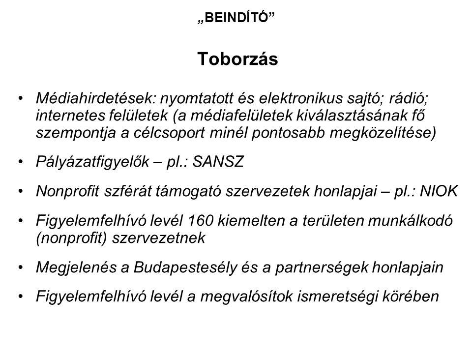 """Toborzás Médiahirdetések: nyomtatott és elektronikus sajtó; rádió; internetes felületek (a médiafelületek kiválasztásának fő szempontja a célcsoport minél pontosabb megközelítése) Pályázatfigyelők – pl.: SANSZ Nonprofit szférát támogató szervezetek honlapjai – pl.: NIOK Figyelemfelhívó levél 160 kiemelten a területen munkálkodó (nonprofit) szervezetnek Megjelenés a Budapestesély és a partnerségek honlapjain Figyelemfelhívó levél a megvalósítok ismeretségi körében """"BEINDÍTÓ"""