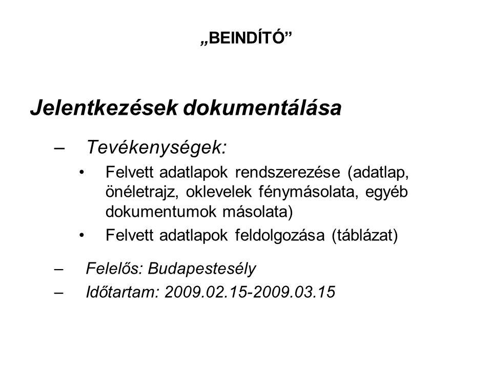 """Jelentkezések dokumentálása –Tevékenységek: Felvett adatlapok rendszerezése (adatlap, önéletrajz, oklevelek fénymásolata, egyéb dokumentumok másolata) Felvett adatlapok feldolgozása (táblázat) –Felelős: Budapestesély –Időtartam: 2009.02.15-2009.03.15 """"BEINDÍTÓ"""