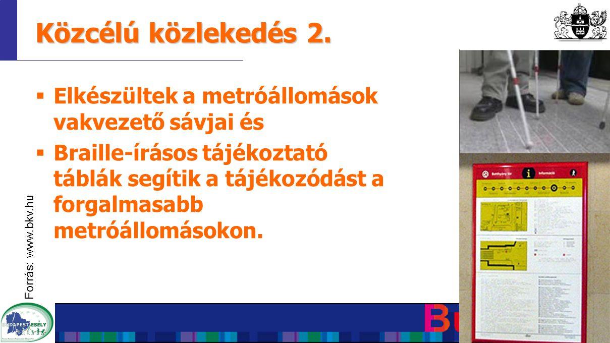 BKV alacsonypadlós hálózat 2004-2007 Forrás: www.bkv.hu