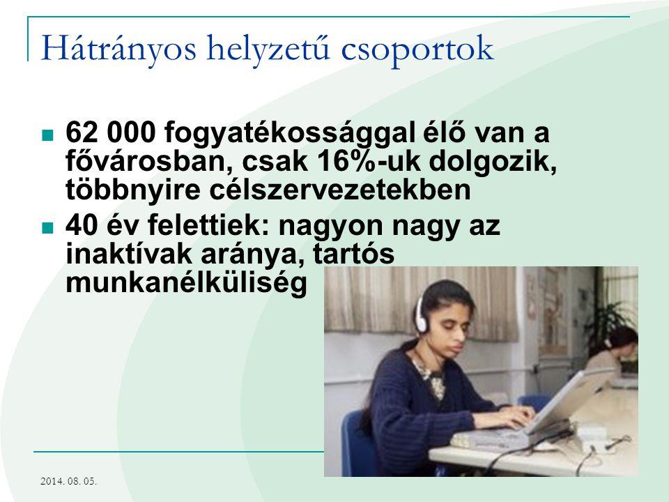 Hátrányos helyzetű csoportok 62 000 fogyatékossággal élő van a fővárosban, csak 16%-uk dolgozik, többnyire célszervezetekben 40 év felettiek: nagyon n