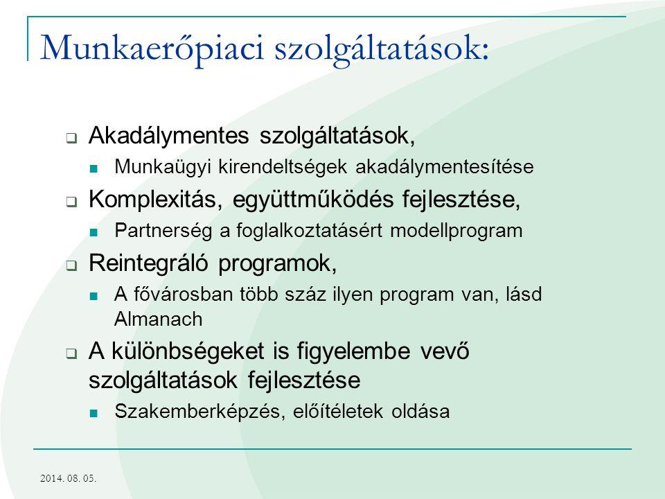 Fővárosi munkahelyek: Hiába a legjobb munkaerőpiaci térség a főváros, sokan kimaradnak Erős előítéletek Szemléletformáló programok, képzések, elismerések (Befogadó Budapest projekt) Esélyegyenlőségi tervek szabályzások  Képzések, tanácsadás, CD Rugalmas és atipikus foglalkoztatási formák Köz-pont: Non-profit munkaközvetítő rendszer 2014.