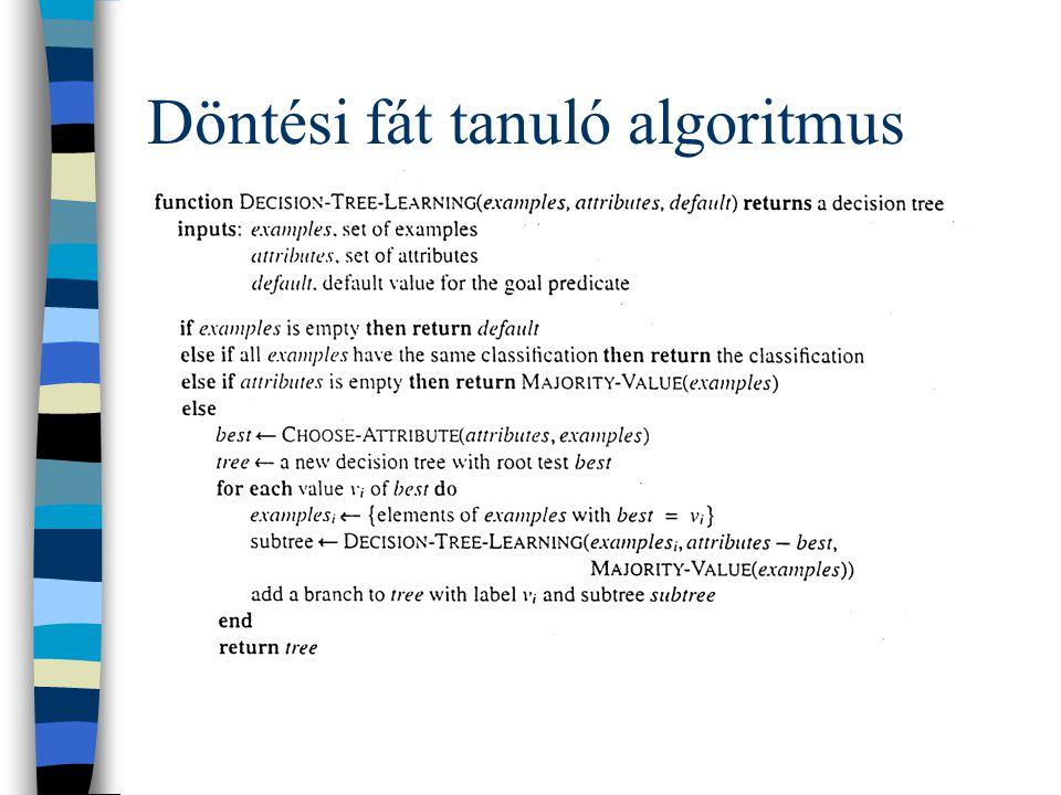 Döntési fát tanuló algoritmus