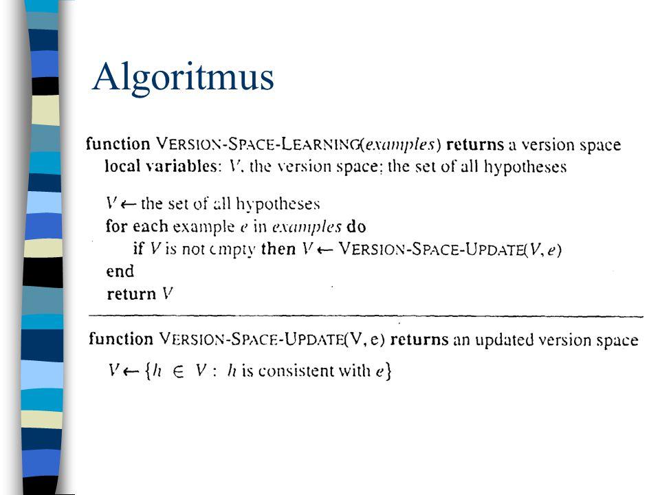 Algoritmus
