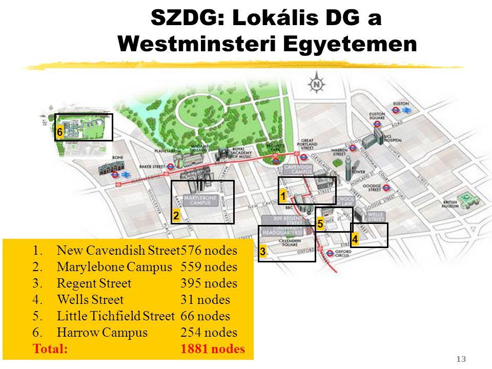 SZDG: Lokális DG a Westminsteri Egyetemen 13 1 2 3 4 5 6 1.New Cavendish Street576 nodes 2.Marylebone Campus 559 nodes 3.Regent Street395 nodes 4.Wells Street31 nodes 5.Little Tichfield Street66 nodes 6.Harrow Campus254 nodes Total:1881 nodes