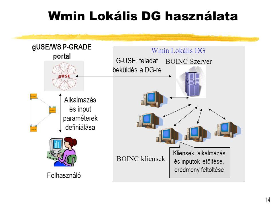 14 BOINC Szerver BOINC kliensek Wmin Lokális DG Alkalmazás és input paraméterek definiálása Felhasználó gUSE/WS P-GRADE portal G-USE: feladat beküldés a DG-re Kliensek: alkalmazás és inputok letöltése, eredmény feltöltése Wmin Lokális DG használata