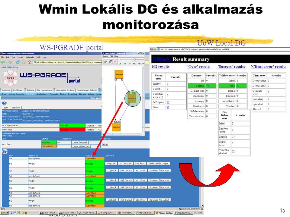 Tamas Kiss – kisst@wmin.ac.uk INGRID 2009 15 UoW Local DG WS-PGRADE portal Wmin Lokális DG és alkalmazás monitorozása