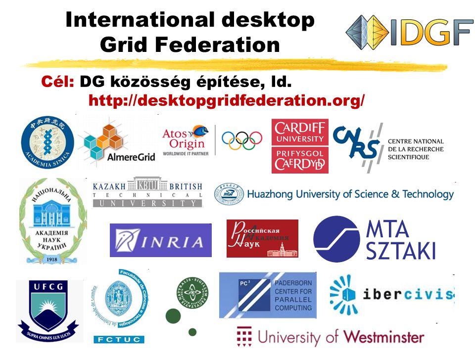 International desktop Grid Federation í Cél: DG közösség építése, ld.