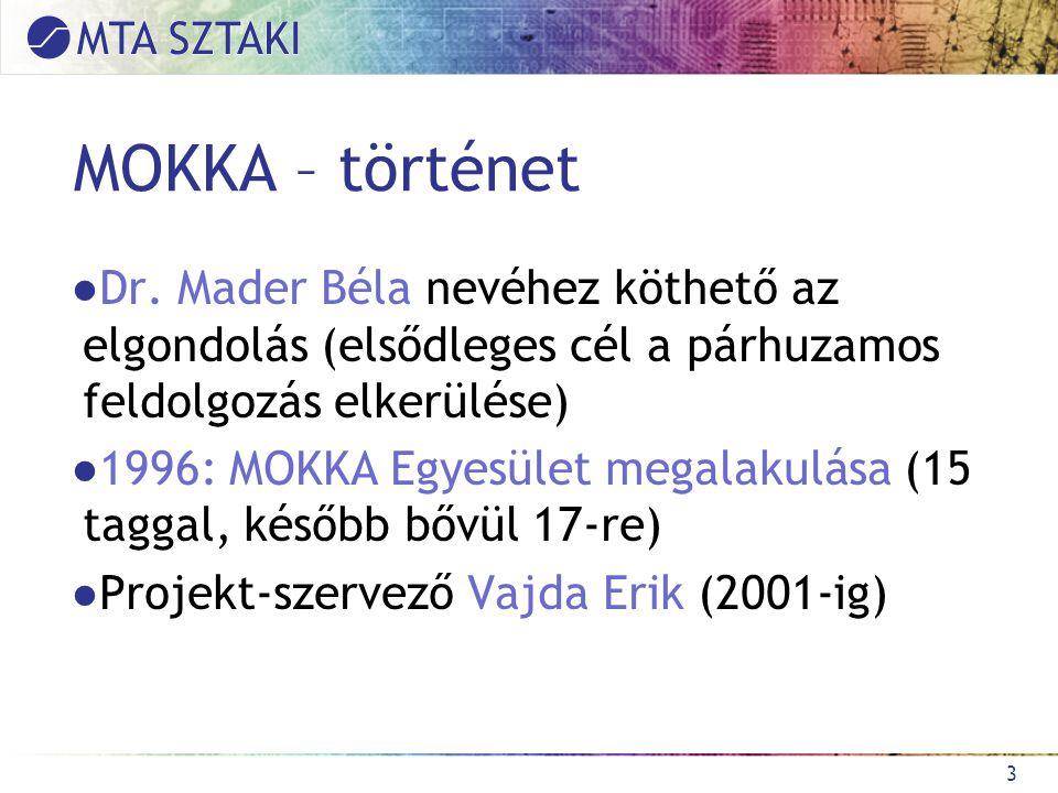MOKKA – történet (2) ●Tényleges indulás 2003-ban ●2001-2007-ig projektvezető Bakonyi Géza ●2006: bővítés, nagy közművelődési (megyei) és országos szakkönyvtárak ●Jelenlegi projektvezetők: Bánkeszi Katalin (OSZK) és dr.