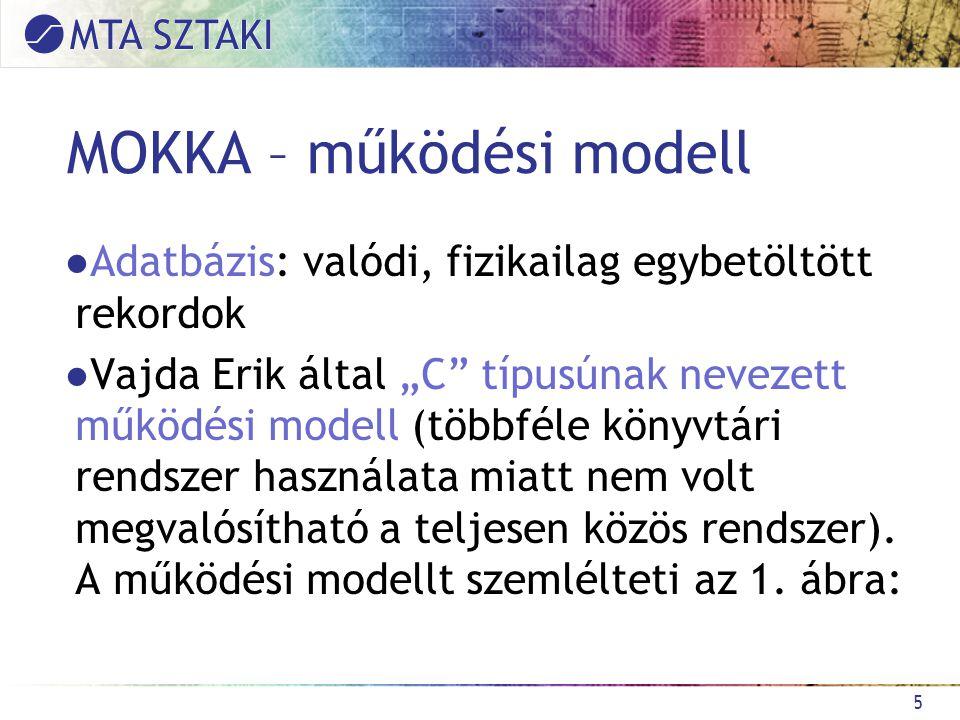 6 1. ábra. A MOKKA működési modellje a feldolgozó szempontjából (a MOKKA honlapjáról)