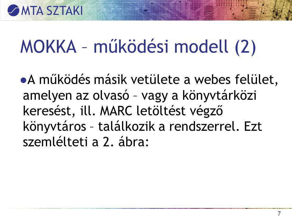 MOKKA – működési modell (2) ●A működés másik vetülete a webes felület, amelyen az olvasó – vagy a könyvtárközi keresést, ill.