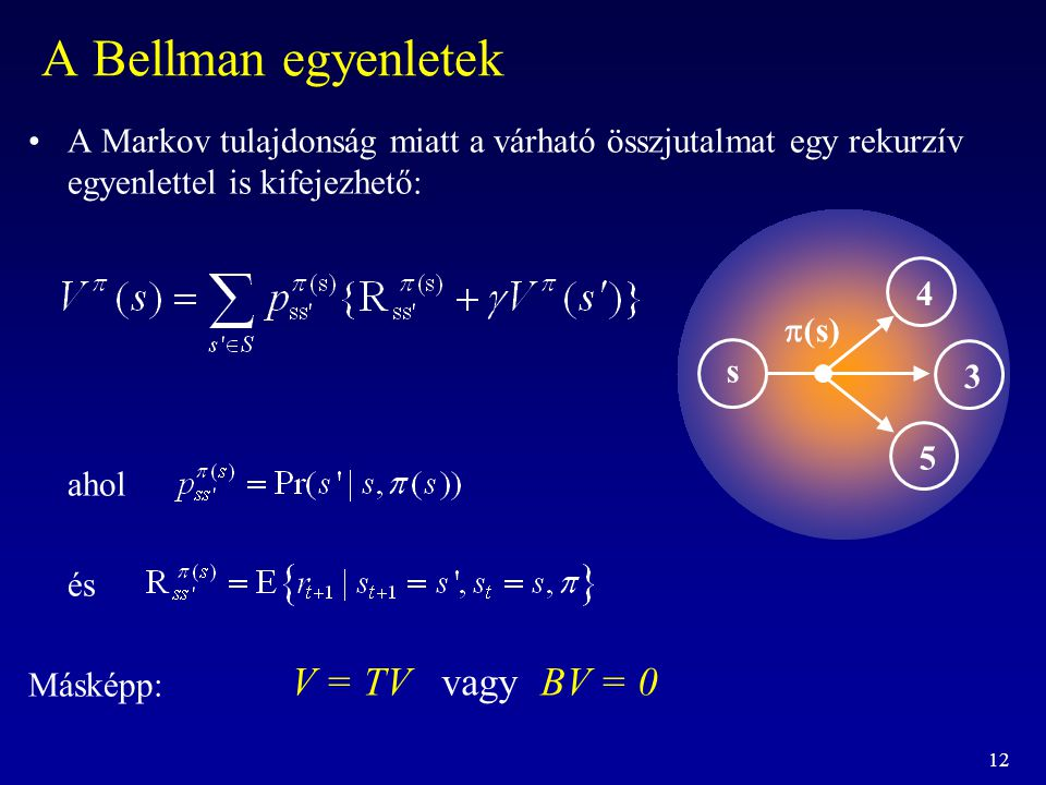 12 A Bellman egyenletek A Markov tulajdonság miatt a várható összjutalmat egy rekurzív egyenlettel is kifejezhető: ahol és Másképp: s 4 3 5  (s) V =