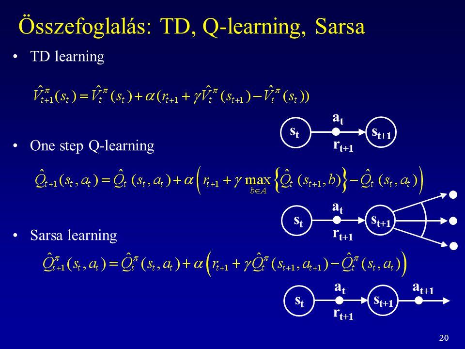 20 Összefoglalás: TD, Q-learning, Sarsa TD learning One step Q-learning Sarsa learning stst r t+1 a t s t+1 atat stst r t+1 s t+1 atat stst a t+1 r t+