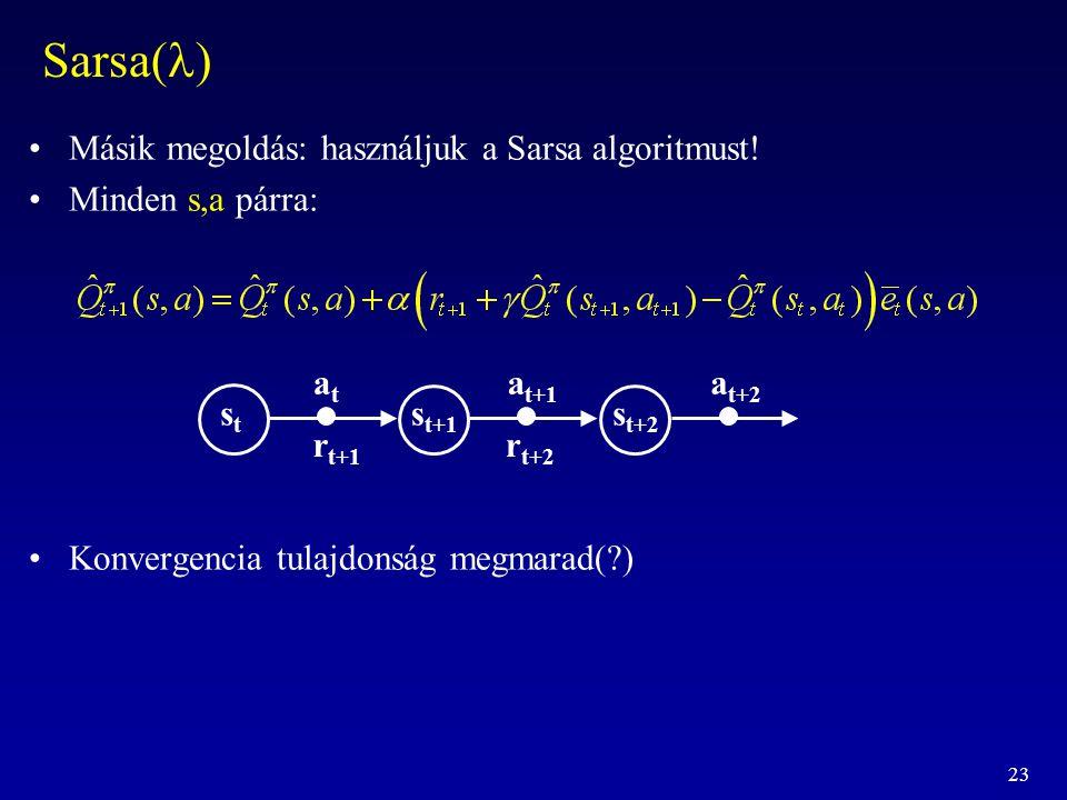 23 Sarsa( ) Másik megoldás: használjuk a Sarsa algoritmust! Minden s,a párra: Konvergencia tulajdonság megmarad(?) atat a t+1 a t+2 r t+1 r t+2 stst s