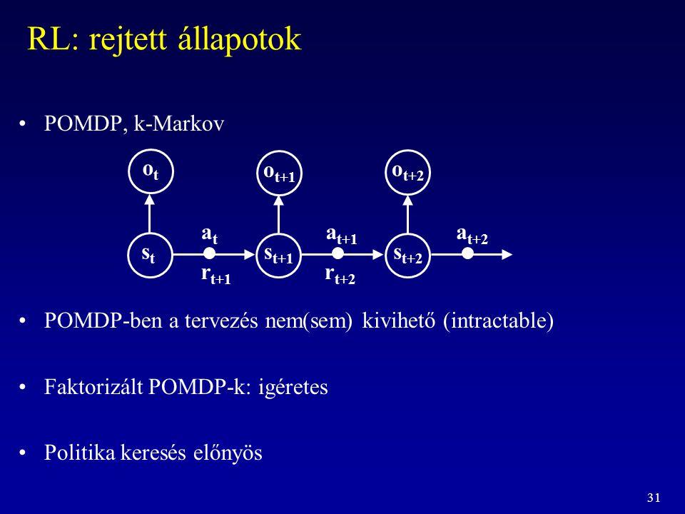 31 RL: rejtett állapotok POMDP, k-Markov POMDP-ben a tervezés nem(sem) kivihető (intractable) Faktorizált POMDP-k: igéretes Politika keresés előnyös a