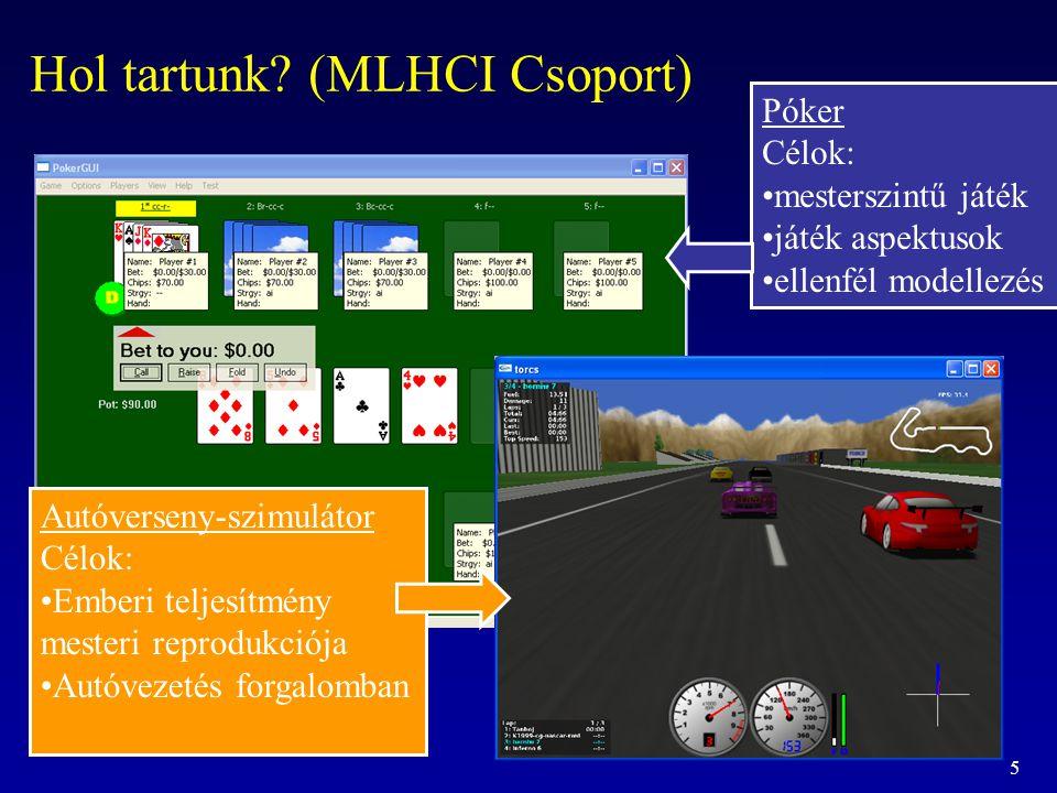 5 Póker Célok: mesterszintű játék játék aspektusok ellenfél modellezés Hol tartunk? (MLHCI Csoport) Autóverseny-szimulátor Célok: Emberi teljesítmény
