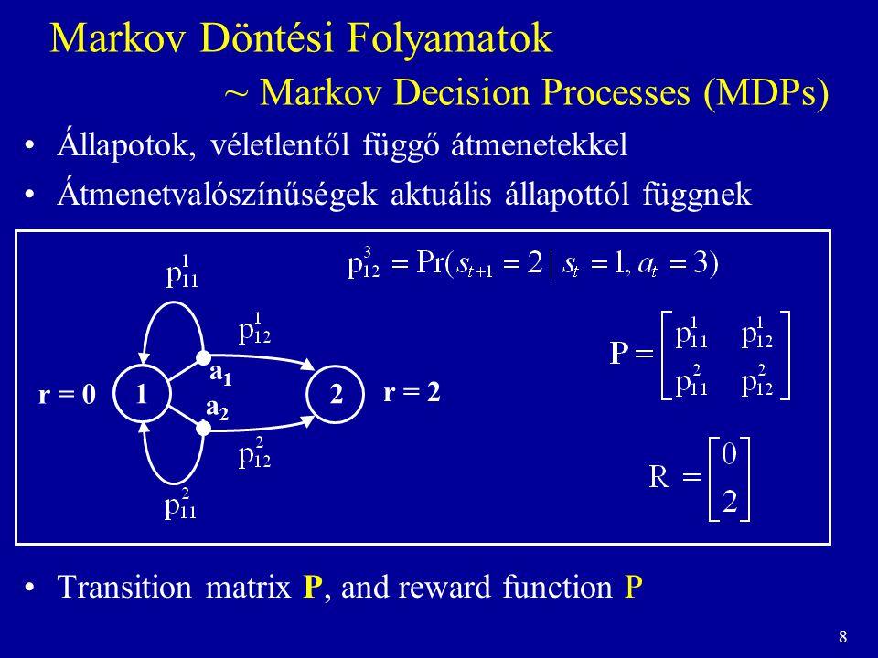 8 Markov Döntési Folyamatok ~ Markov Decision Processes (MDPs) Állapotok, véletlentől függő átmenetekkel Átmenetvalószínűségek aktuális állapottól füg