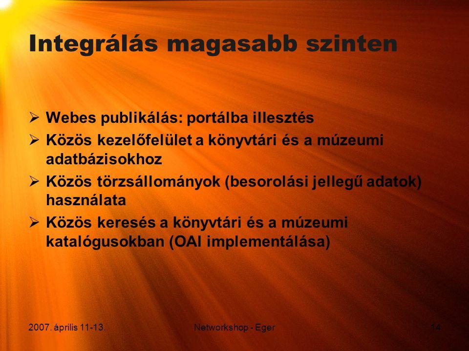2007. április 11-13.Networkshop - Eger14 Integrálás magasabb szinten  Webes publikálás: portálba illesztés  Közös kezelőfelület a könyvtári és a múz