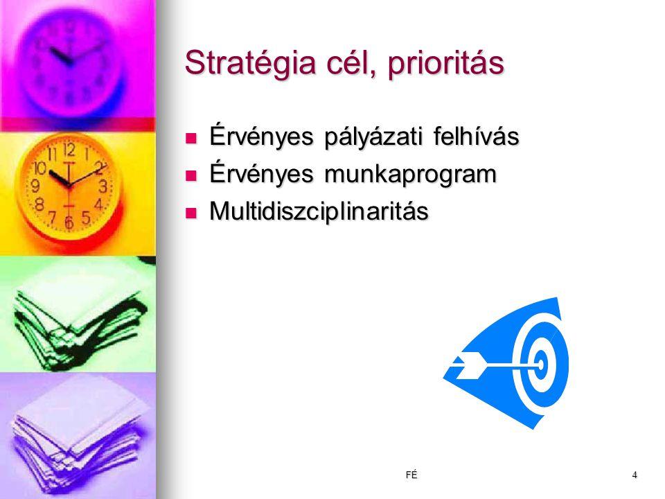 FÉ4 Stratégia cél, prioritás Érvényes pályázati felhívás Érvényes pályázati felhívás Érvényes munkaprogram Érvényes munkaprogram Multidiszciplinaritás Multidiszciplinaritás