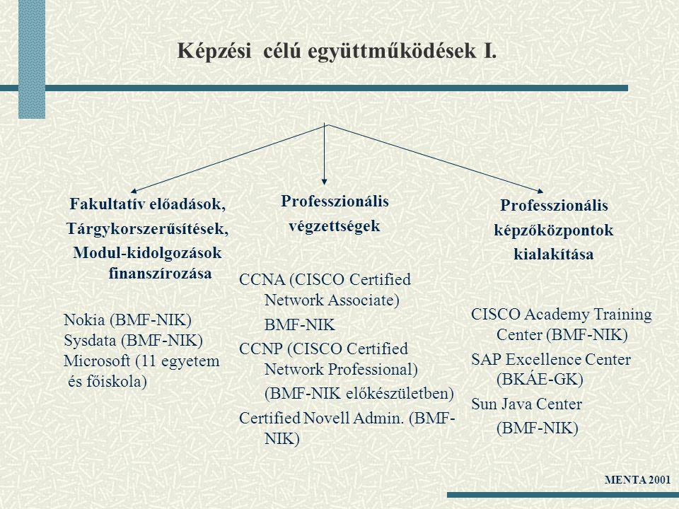 Képzési célú együttműködések I. Professzionális végzettségek CCNA (CISCO Certified Network Associate) BMF-NIK CCNP (CISCO Certified Network Profession