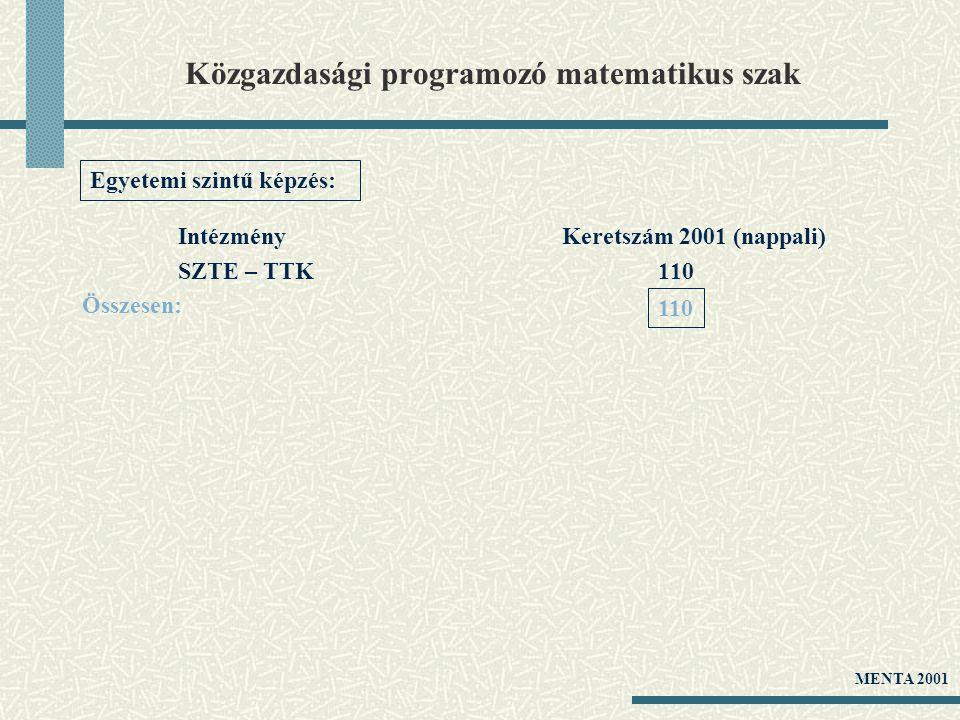 Közgazdasági programozó matematikus szak IntézményKeretszám 2001 (nappali) SZTE – TTK110 Összesen: Egyetemi szintű képzés: 110 MENTA 2001